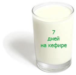Кефир С Курицей Диета 5